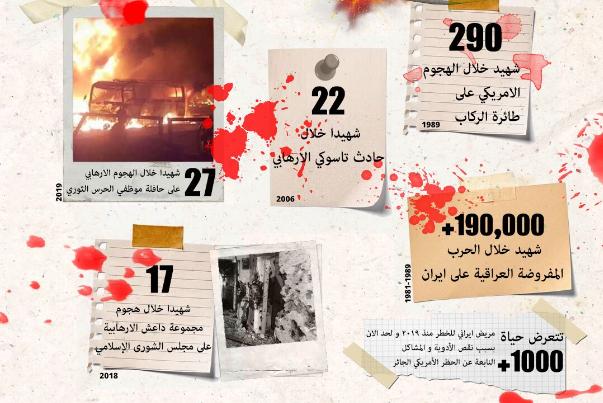ضحايا-الحرب-والارهاب-في-ايران