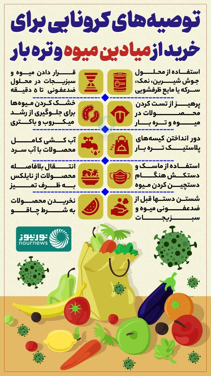 توصیه های کرونایی برای خرید از میادین میوه و تره بار
