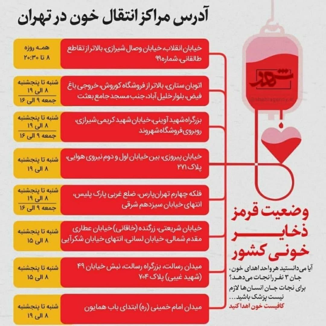آدرس مراکز انتقال خون در تهران