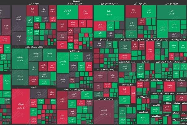نمای پایانی بورس امروز/  سبزپوشی بازار همزمان با بازگشایی بانکیها